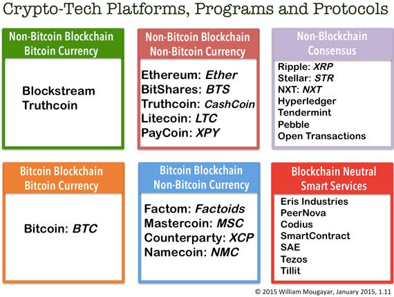 Crypto_Tech