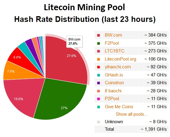 Bitcoin mining server 2003